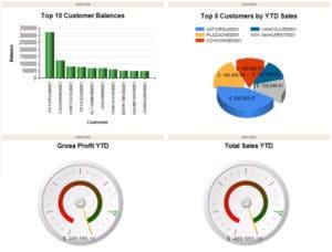 Sales Portal Image