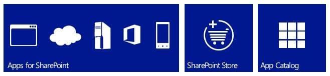 SharePoint App Dev