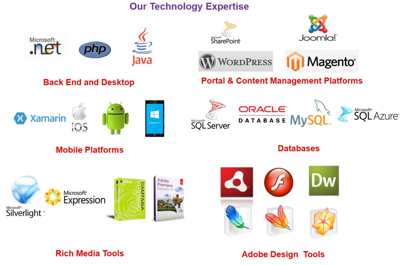 Technology Expertise Image